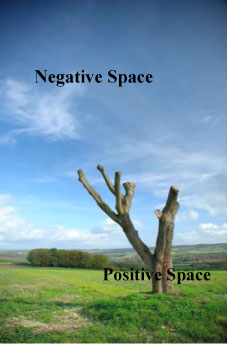 Negative and Positive Space